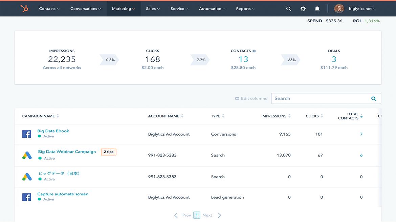 Mailchimp vs. HubSpot: gestión de publicidad y redes sociales