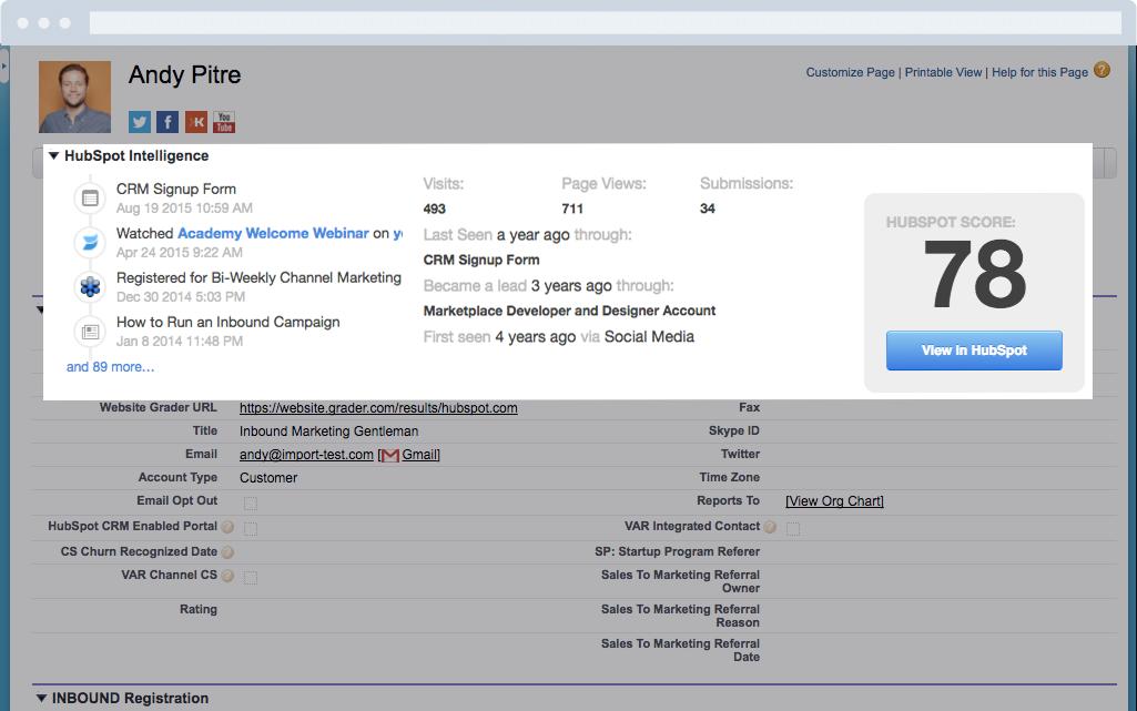 Integración de Salesforce con HubSpot