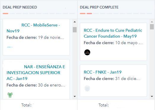 Software CRM en español para ver el pipeline de ventas