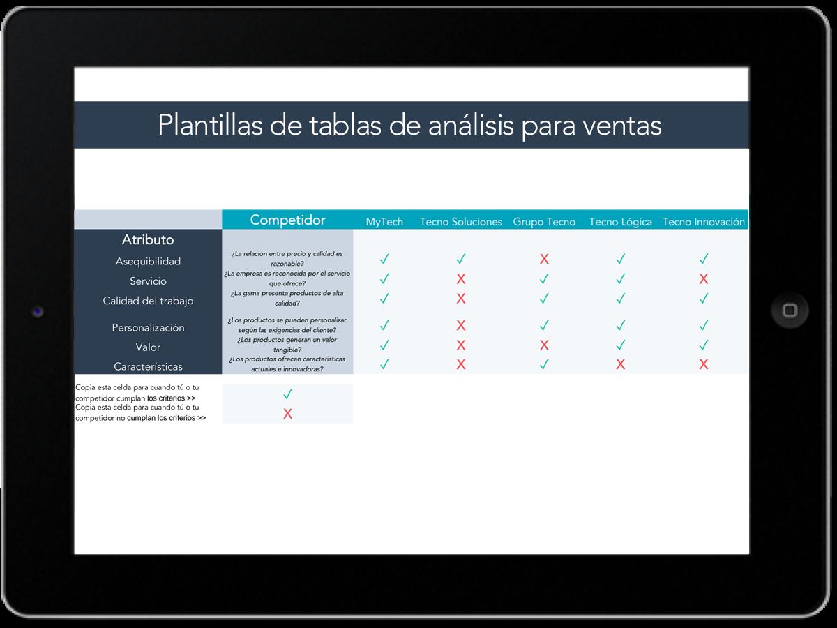 Tablas de análisis de competidores para ventas
