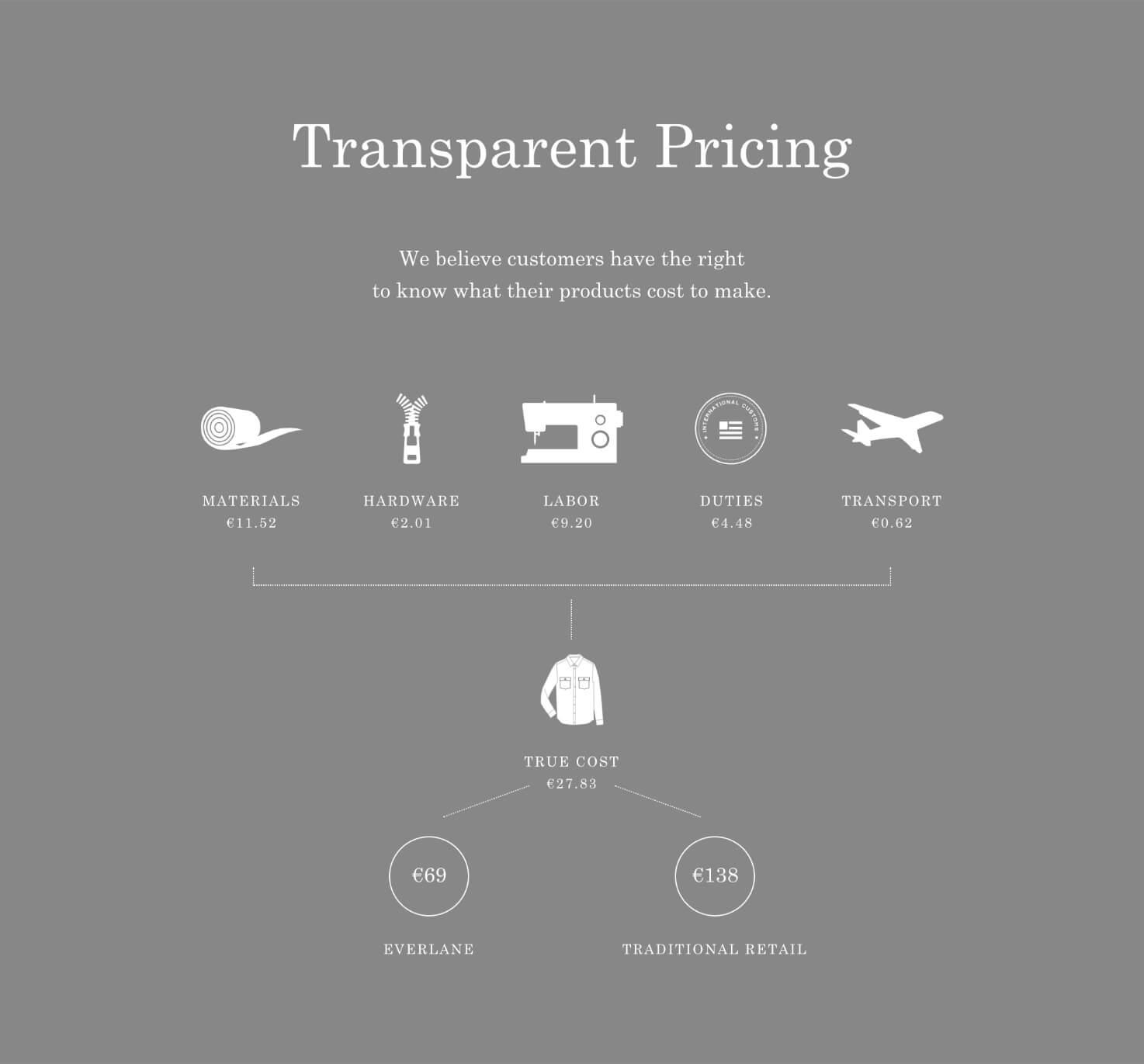 ejemplo-precios-transparentes